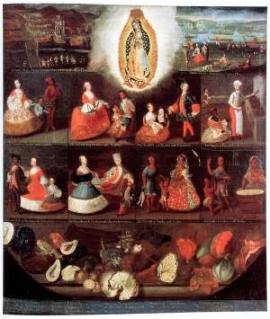 Nuestra Señora de Guadalupe y las castas de la Nueva España, Luis de Mena, siglo XVIII.