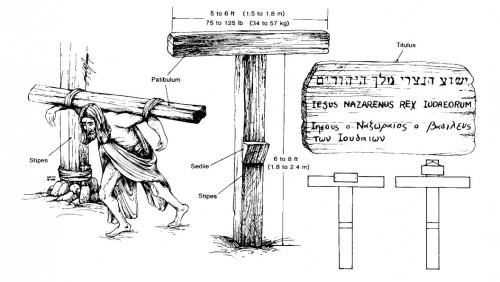 Representación de Jesús cargando con el patibulum, partes de la cruz en forma de tau y el titulus.